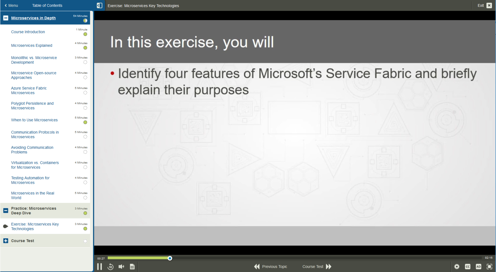 Microservices Exploring Microservices E-Learning Kurs