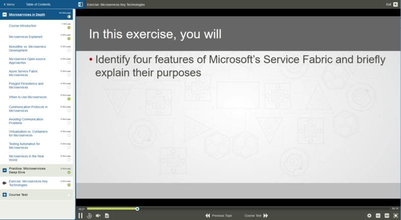 Exploring Microservices E-Learning Kurs