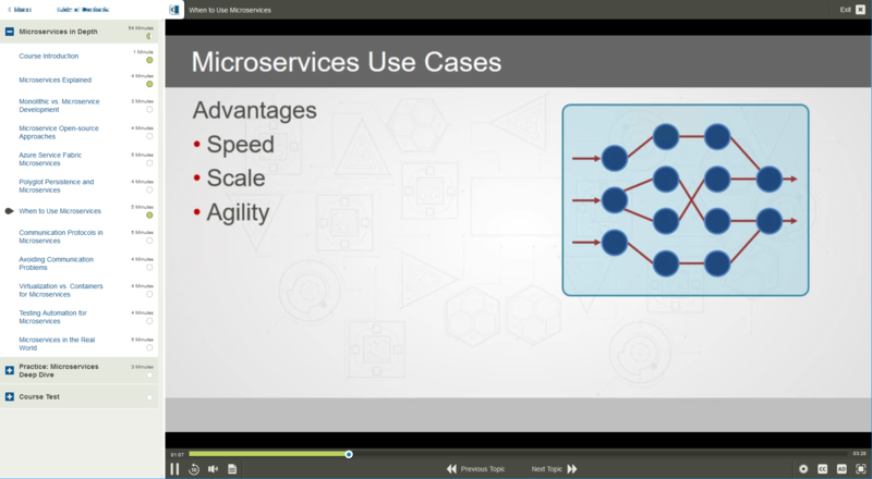 Microservices Architecture E-Learning Kurs