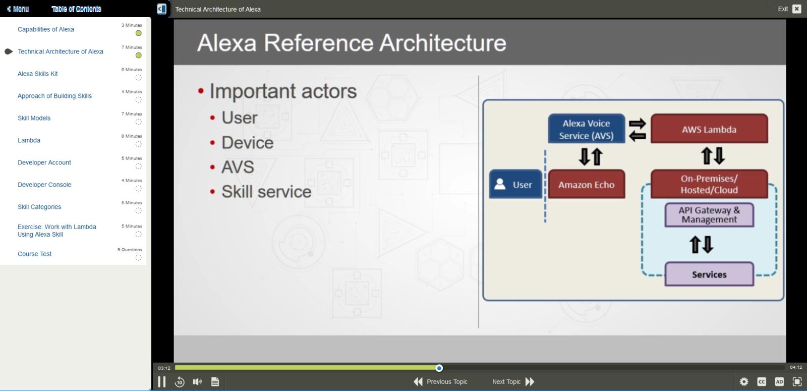 Data Science Development Skills for Alexa E-Learning Kurs