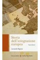 Storia dell'integrazione..