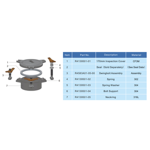 Halsring Edelstahl 316L für 170 mm Inspektionsschieber
