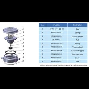 """Vacuumafdichting voor 3"""" IBC veiligheidsventiel"""