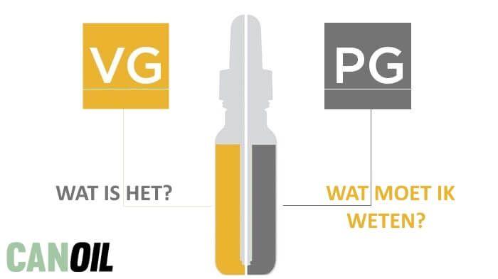 PG/VG waarden:  Wat is PG en VG? En wat doet het?