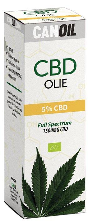 Nieuw product: Full Spectrum CBD Olie met 0% THC