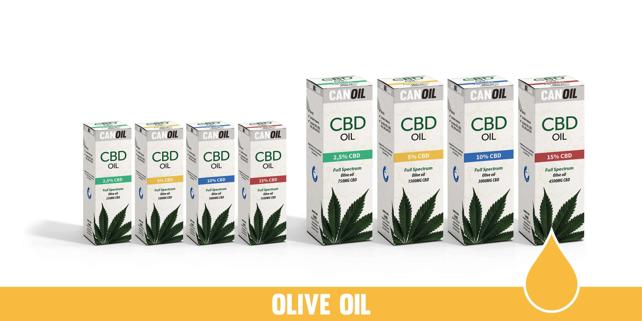 Canoil olijfolie