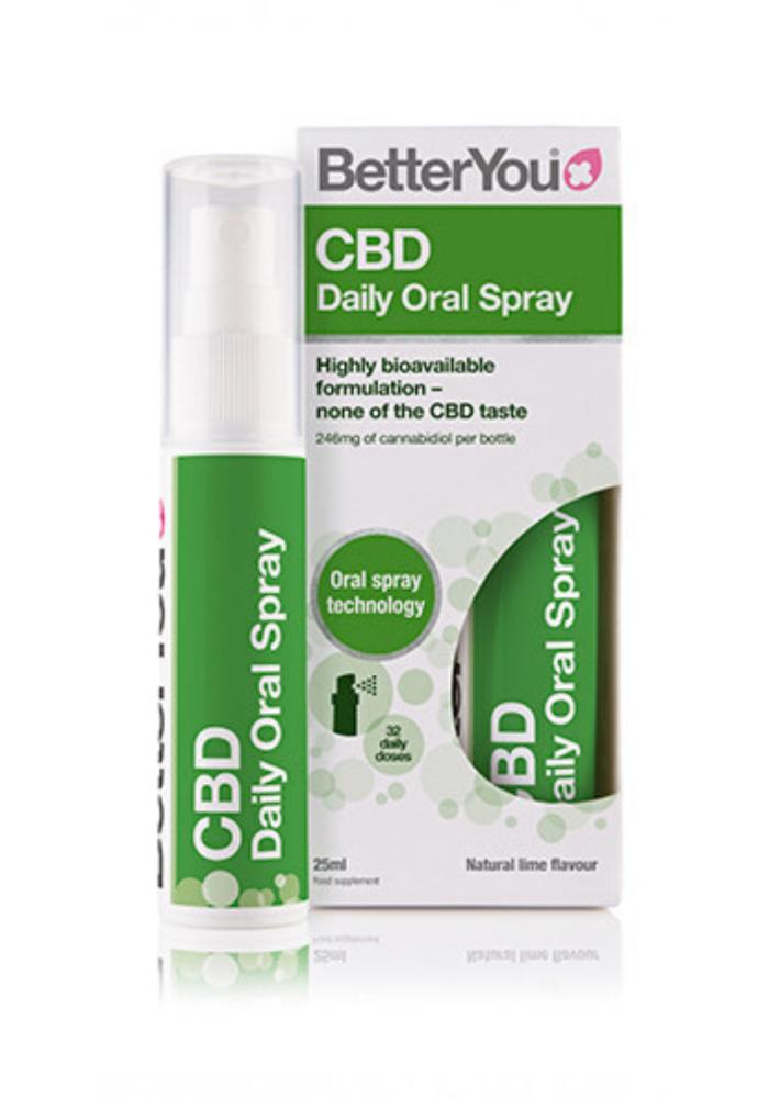 CBD Daily Oral Spray - Lime