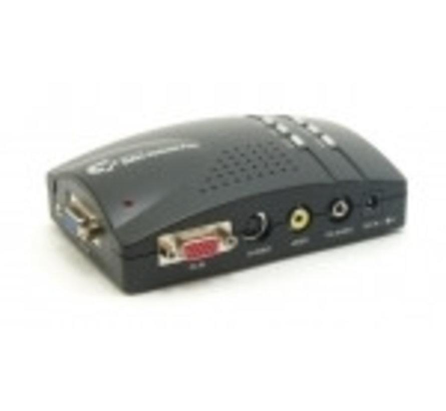 Composite video naar VGA omzetter