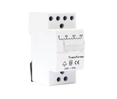 Hikvision HIKVISION DS-KB6003-WIP HikVision Buiten deurstation video intercom ,WiFi, met 1 beldrukknop, opbouw