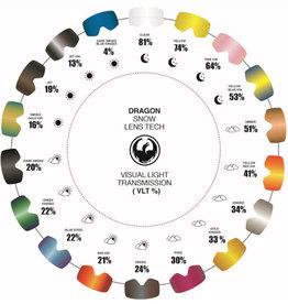 Dragon Dragon APX (Lens) Yellow/Blue Ionized 799Kr