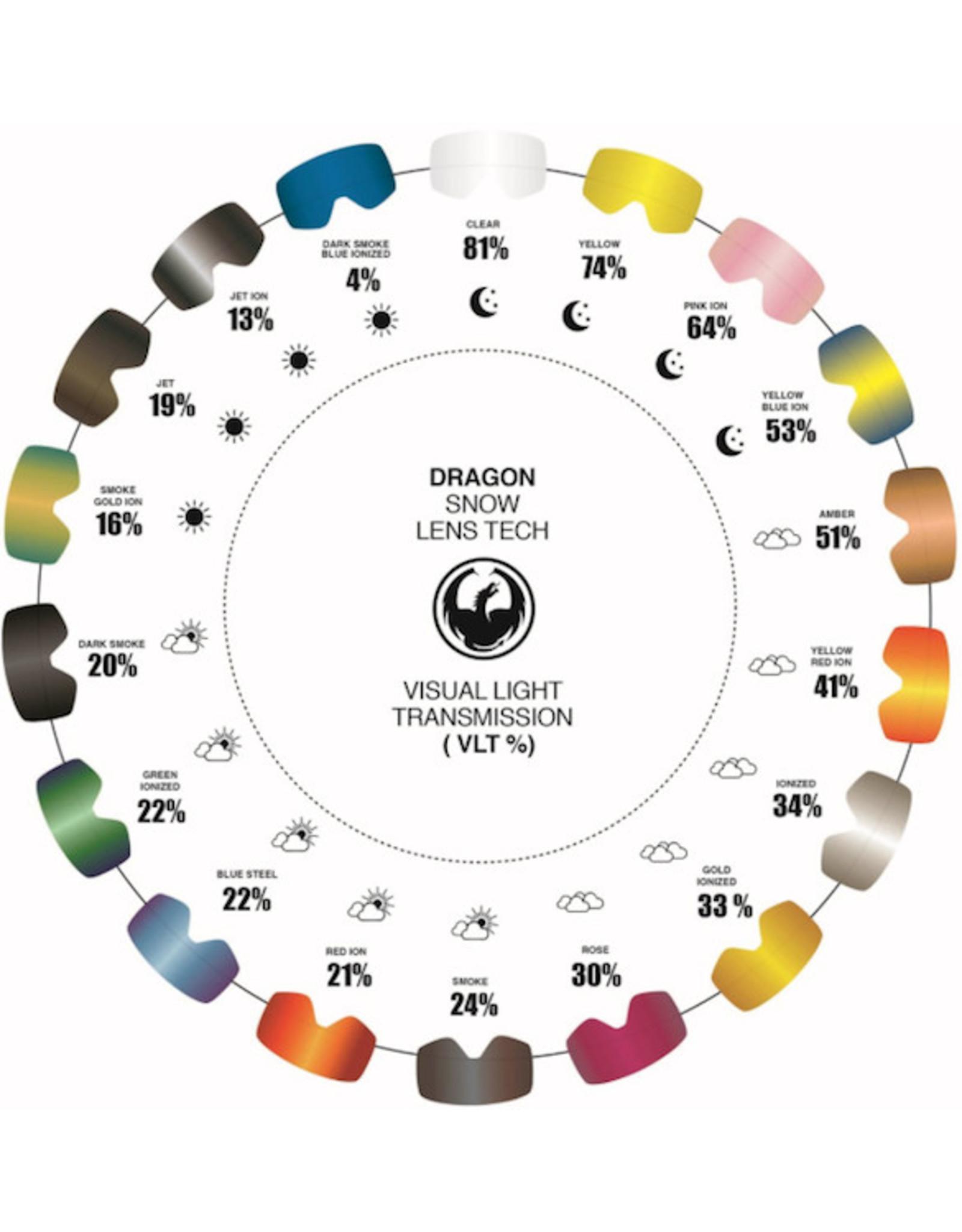 """Dragon Dragon """"DXS (Lens) Pink Ionized"""" 499Kr"""