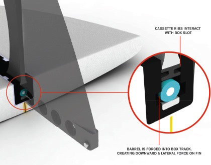 """FCS FCS US-box Connect 8"""" (22,9cm) skrueløs 599Kr"""