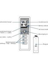 Simu Handzender Multi Timer 6-kanaals