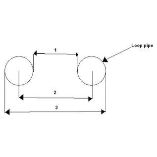 Rahmen Loop BMW-K Serie 30°