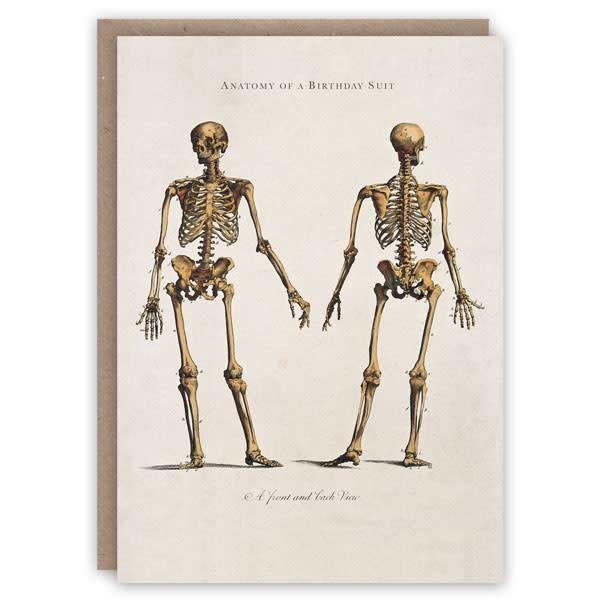 Anatomie einer Geburtstagsanzugmusterbuchkarte