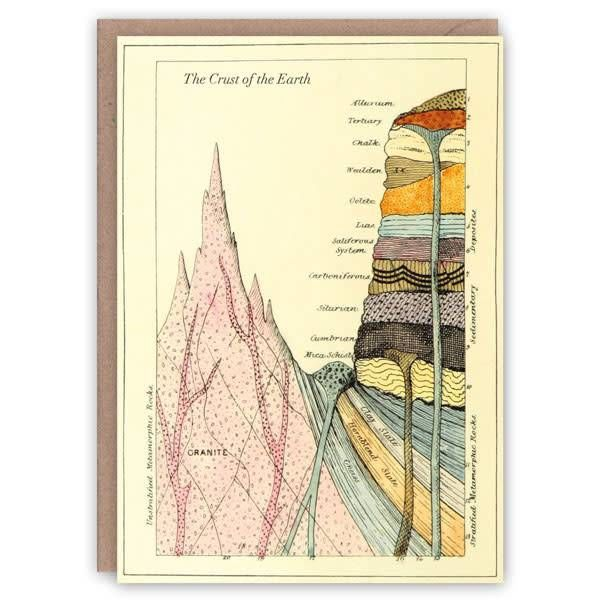 Crust of the Earth pattern book card