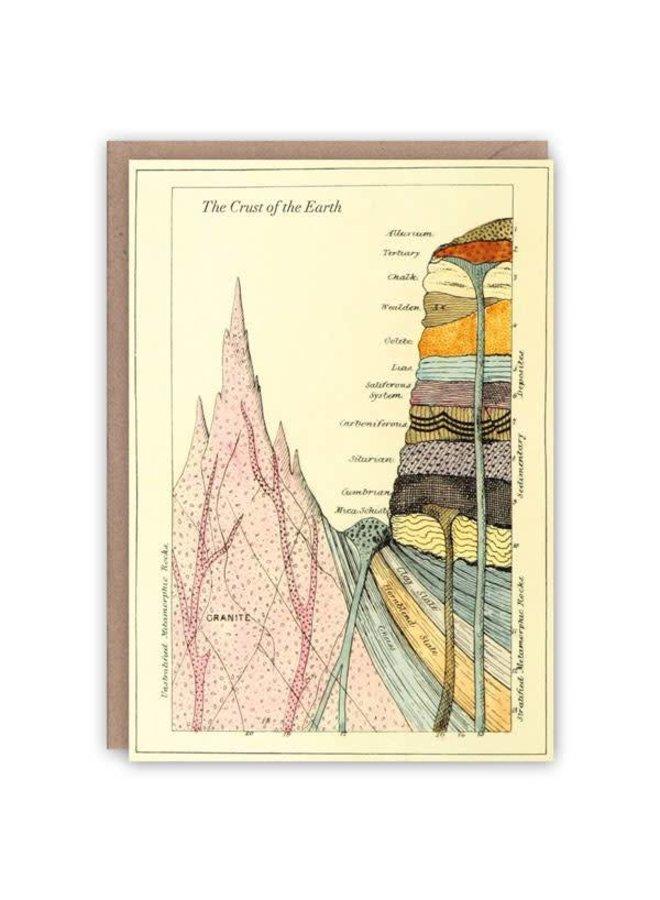 Kruste der Erde Musterbuchkarte