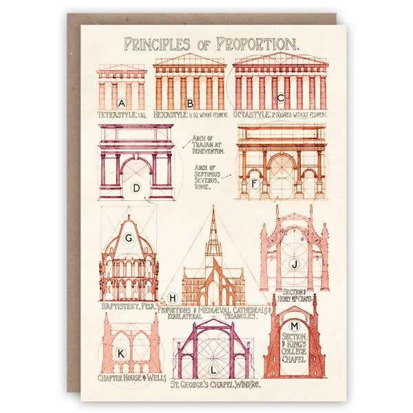 Tarjeta de libro de principios de proporción