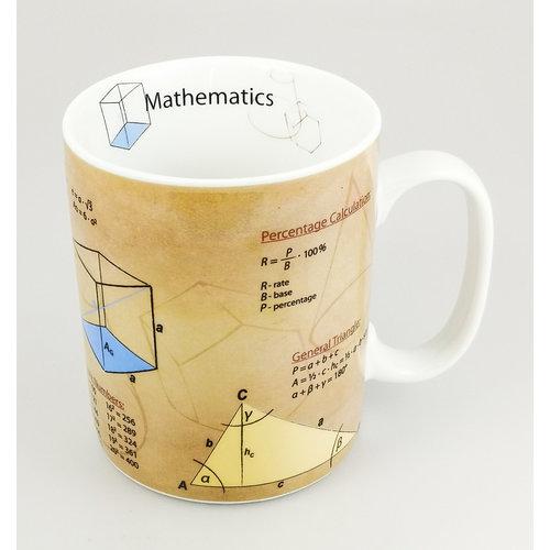 Konitz Mathematics Large Knowledge Mug