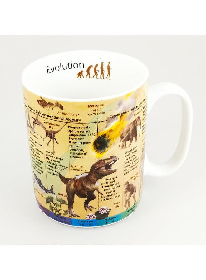 Evolution Large Knowledge Mug