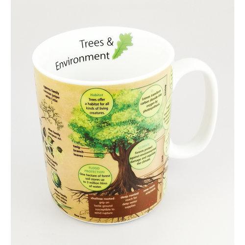 Konitz Taza grande del conocimiento de los árboles y del ambiente