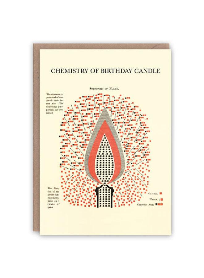 Chemestry einer Geburtstagskerzenmuster-Buchkarte