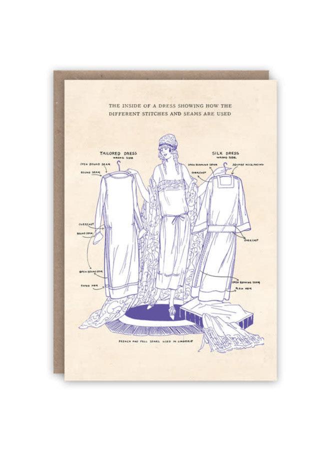 Das Innere einer Kleidermuster-Buchkarte