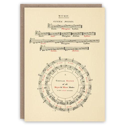 The Pattern Book Musical Modes Pattern Book Card