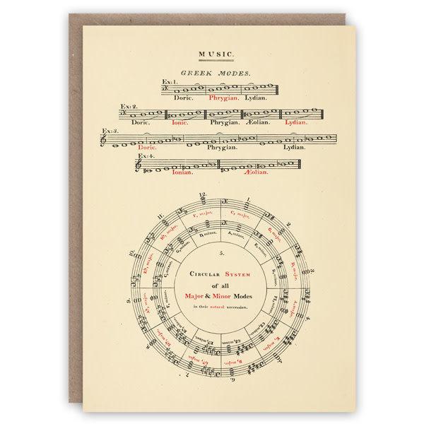 Muzikale modi Patroonboekkaart