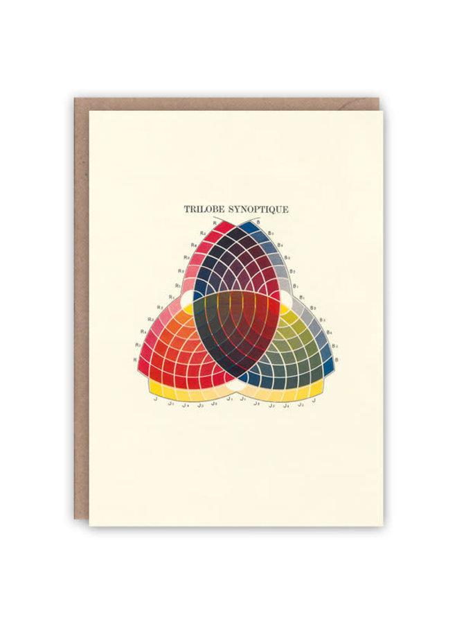 Trilobe Synoptique Musterbuchkarte