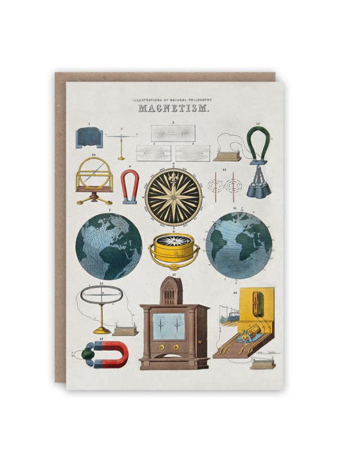 Magnetismus-Musterbuchkarte