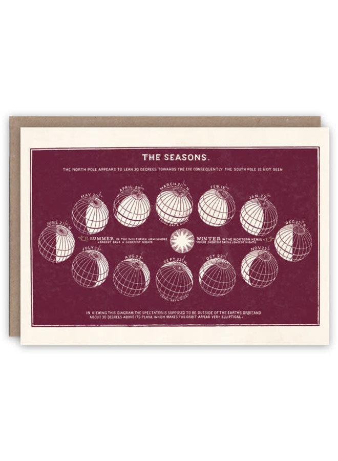 Jahreszeiten-Musterbuchkarte