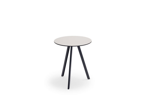 Skagerak Overlap Round Table