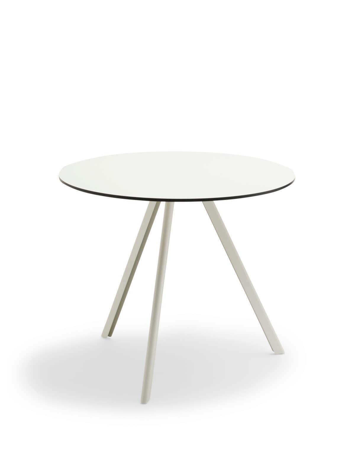 Overlap Round Table-6