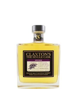 Glen Keith 1995 Claxton's