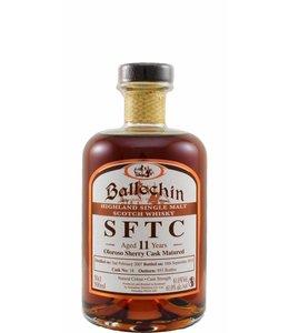 Ballechin 2007 SFTC 61%