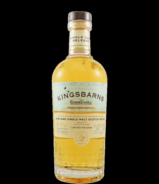 Kingsbarns Kingsbarns 2015 - 61.9%