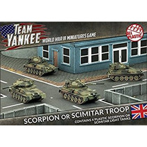 Team Yankee: Scorpion or Scimitar Troop