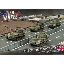 Team Yankee: Abbot Field Battery