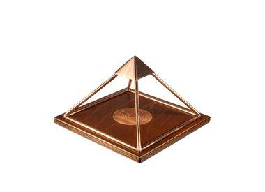 Meru piramides