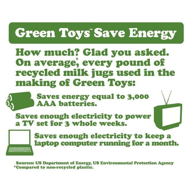 Green Toys Duikboot (geel handvat)