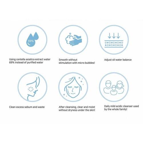 iUNIK Centella Bubble Cleansing Foam