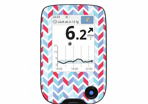 ZIG ZAG Screen Protector - FreeStyle Libre