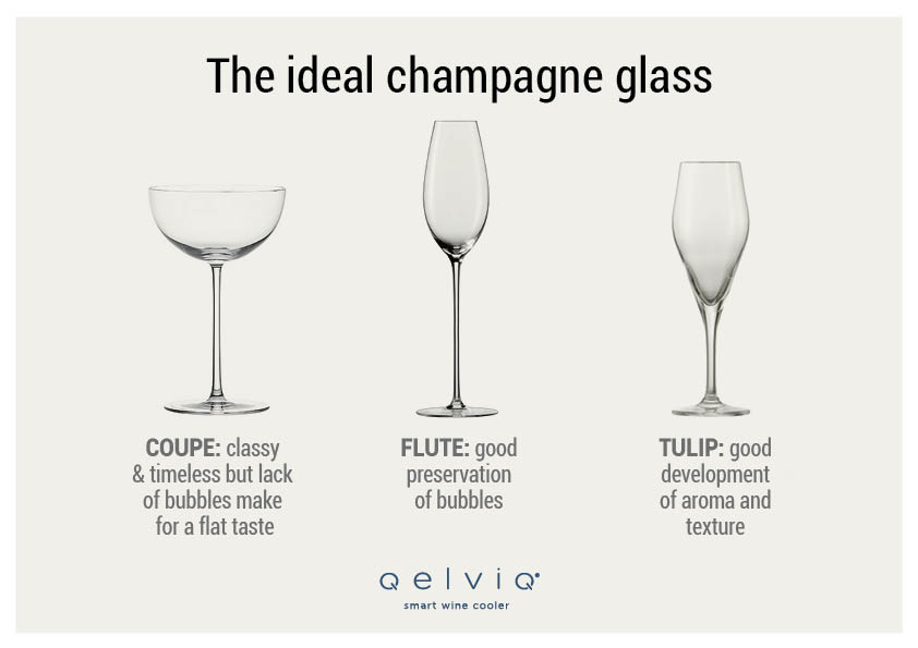 Het ideale champagne glas: coupe, flute of tulip.