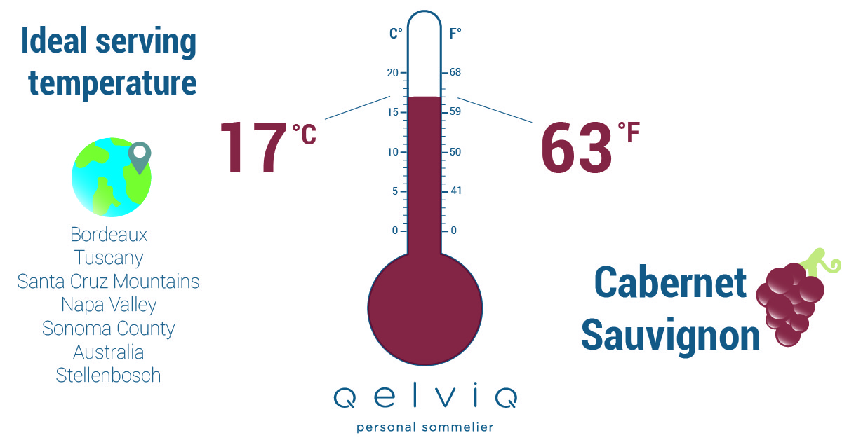 The ideal serving temperature for wine made of the Cabernet Sauvignon grape.