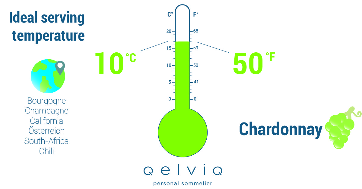 The ideal serving temperature for wine made of the Chardonnay grape.