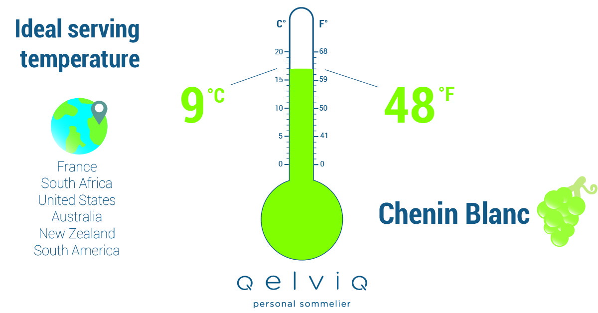 The ideal serving temperature for wine made of the Chenin Blanc grape.