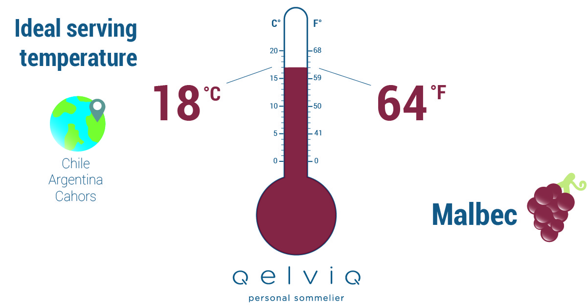The ideal serving temperature for wine made of the Malbec grape.