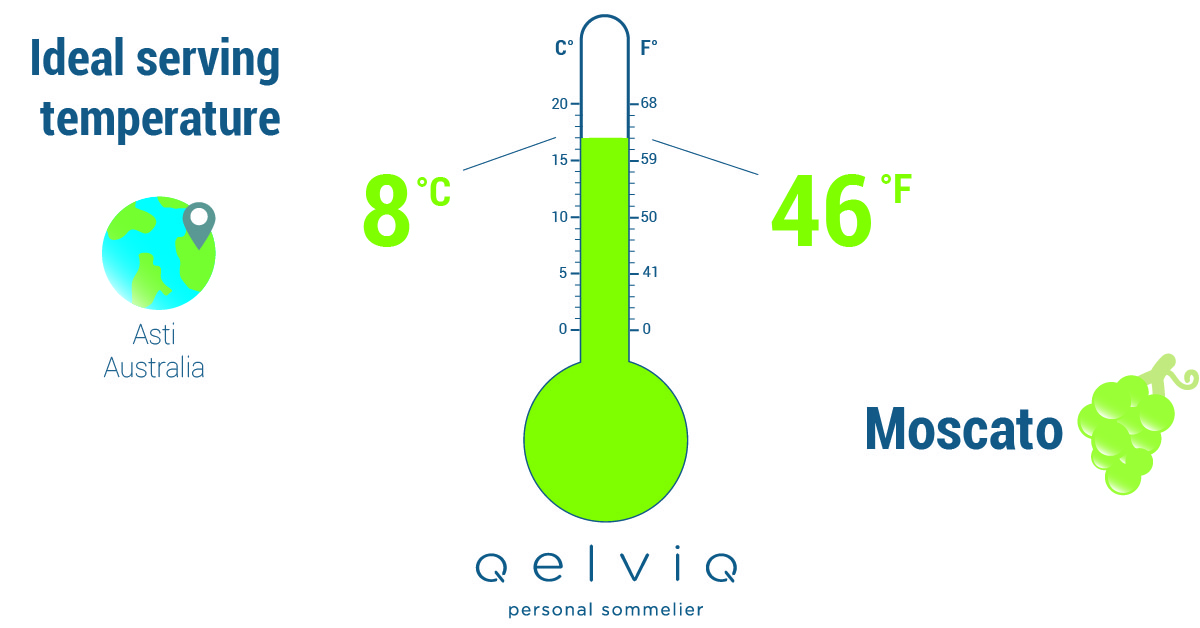The ideal serving temperature for wine made of the Moscato grape.