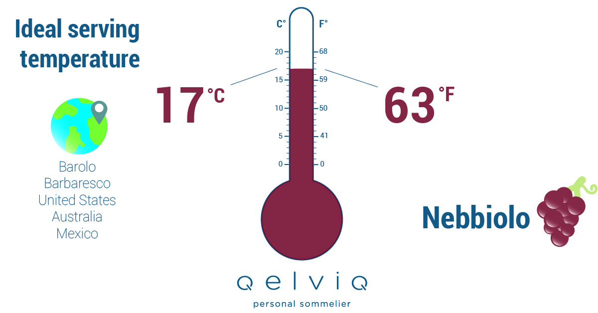 The ideal serving temperature for wine made of the Nebbiolo grape.
